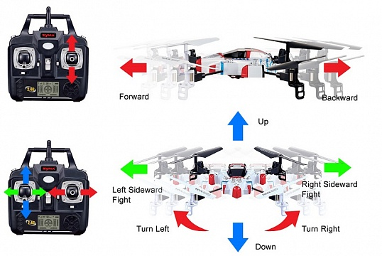 X1 4CH quadcopter with GYRO №3